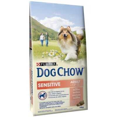 DOG-CHOW 14kg SENSITIVE losos a rýže
